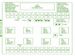 outstanding e36 bmw fuse box layout photos best image engine