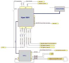 compustar remote start wiring diagram as well as alarm remote start Ready Remote Start Wiring Diagrams compustar remote start wiring diagram and posted image