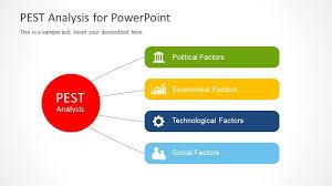 Pest Analysis Template Pest Analysis Diagrams For Powerpoint Slidemodel