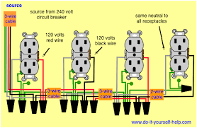 wiring diagrams multiple receptacle outlets do it yourself help com double receptacle circuit