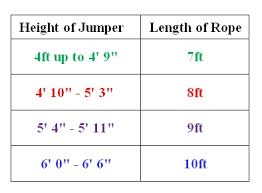 Speed Rope Size Chart The Goodrich Way We Love To Jump Rope
