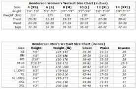 Top Of Page Bare Wetsuits Size Chart For Junior Combo