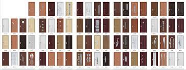 Door Types Interior \u0026 Door Design Monumental Types Of Doors Home ...