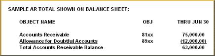 allowance for uncollectible accounts balance sheet financial management services asop 6 0