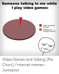 Pie Chart Games Someone Talking To Me While I Play Video Games When I Can