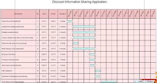 Application Development Plans And Gantt Chart Chin Mpton