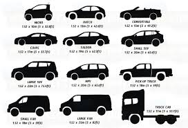 Size Guide For Wrapping Cars Bike Atvs Trucks Kitchens