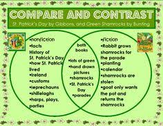 comparison and contrast topics examples
