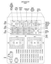 2002 jeep liberty fuse box diagram Jeep Liberty Fuse Box Diagram 2004 95 Jeep Grand Cherokee Fuse Box Diagram