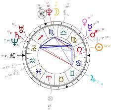 Astrology Arena My Birth Chart