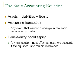 2 the basic accounting equation assets liabilities