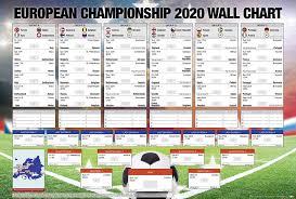 โปรแกรมฟุตบอลยูโร 2020 คอบอลห้ามพลาด ! เตรียมป๊อปคอนรอดูกันได้เลย