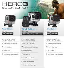 Gopro Hd Hero3 White Edition 3d Vision Blog