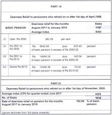 Aibea Da Chart Latest Dearness Relief To Bank Pensioners For The Period Aug 2017