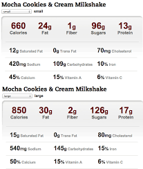 11 Explanatory Chick Fil A Nutrition Data
