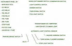 similiar toyota camry fuse box diagram keywords 1998 toyota camry fuse box diagram besides 1997 toyota camry fuse box