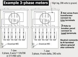 277 480 volt 3 phase wiring diagrams wiring diagram libraries 480 volt 3 phase wiring plug wiring diagrams4 wire 220 volt wiring diagram also 220 volt