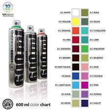 Kobra Color Chart Kobra Paint Mexico