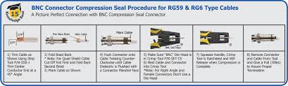 alarm cctv distribution inc bnc connector compression seal procedure for rg59 rg6 type cables