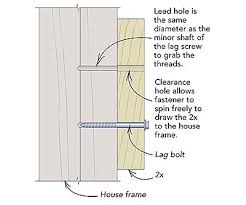 Pilot Hole Sizing For Lag Bolts Fine Homebuilding