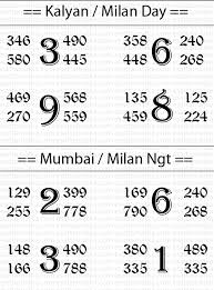 Oc Number Mumbai Chart Satta Matka Guessing 143 Bossmatka Top Kalyan Mumbai