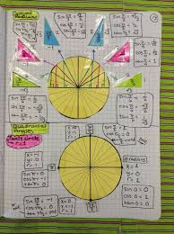 unit circle interactive notebook page