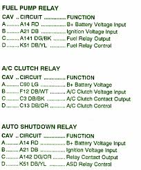 1991 jeep cherokee fuse box diagram 1991 image 1991 jeep cherokee 4 liter fuse box diagram circuit wiring diagrams on 1991 jeep cherokee fuse