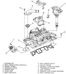 1996 chevy cavalier egr valve wiring diagram wiring diagram libraries 99 chevy 4 3 engine diagram simple wiring postdiagram of 4 3 liter chevy silverado engine