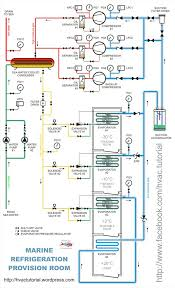 eliwell thermostat wiring diagram wiring diagram schematics piping diagram refrigeration wiring diagram
