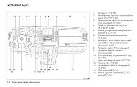 smart forfour fuse box layout auto electrical wiring diagram \u2022 smart fortwo fuse box diagram smart fortwo fuse diagram 2009 car box city coupe wiring stunning rh gotoindonesia site smart forfour fuse box diagram 2005 smart fortwo fuse box diagram