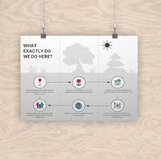 Reporting Flow Chart Template 20 Flow Chart Templates Design Tips And Examples Venngage