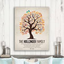 Family Tree Change of Season Poem <b>Personalized</b> Gift For ...