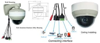 cat5 telephone wiring diagram images wiring diagram also ptz camera wiring diagram together dvr block