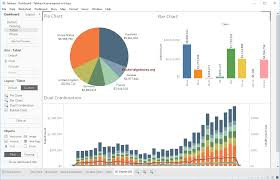 Tableau Tutorial Step By Step Guide To Learn Tableau