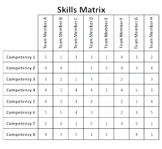 Skill Set Template It Skills Matrix Template