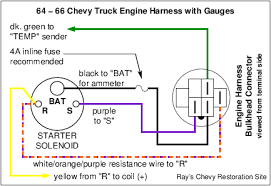 ray s chevy restoration site gauges in a 66 chevy truck i do not have that page ready to upload yet but in the meantime here are some of the new diagrams i have drawn that show the gauge wiring