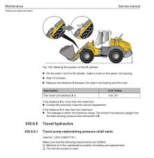 liebherr wheel loader l524 1266 service manual heavy equipment in formation on spare parts are in the spare parts catalogue please observe the local accident prevention laws this document only be duplicated