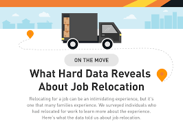Job With Relocation Assistance Job Relocation Survey What Hard Data Reveals Allied Van