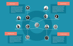 Best Org Chart Builder Org Chart Software Organizational Chart Design