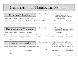 Theology Charts Dispensational Theology Covenant Theology Christocentric