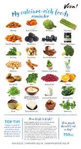 Calcium Rich Foods Wallchart Resources Viva Health