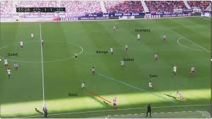 La Liga 2019/20: Atletico Madrid vs Sevilla - tactical analysis