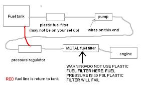 hustler z wiring diagram hustler image wiring diagram 28 efi on hustler super z lawnsite on hustler z wiring diagram