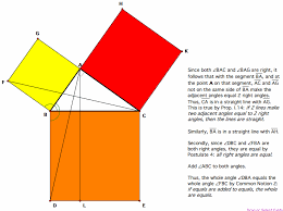 untitled document thus for every right triangle the squares of the sides a and b equal the square of the hypotenuse c as depicted above the pythagorean theorem says