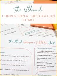 The Ultimate Conversion Substitution Chart Preparedness