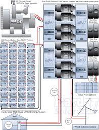 off grid off grid energy systems off grid energy system mad house solar panel divider