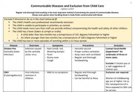 Cdc Communicable Disease Chart Illness And Infectious Disease Nc Child Care Health And