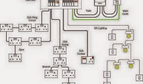 basic electrical wiring pdf fresh electrical panel wiring pdf for house wiring basics basic electrical wiring pdf fresh electrical panel wiring pdf for house wiring diagram ppt download by size handphone