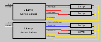 series ballast wiring 4 lamps electrical 101 two 2 lamp series ballast wiring diagram