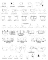 hydraulic circuit diagram symbols ireleast readingrat net Hydraulic Solenoid Valve Wiring Diagram similiar hydraulics diagram symbol glossary keywords, circuit diagram wiring diagram for solenoid hydraulic valve